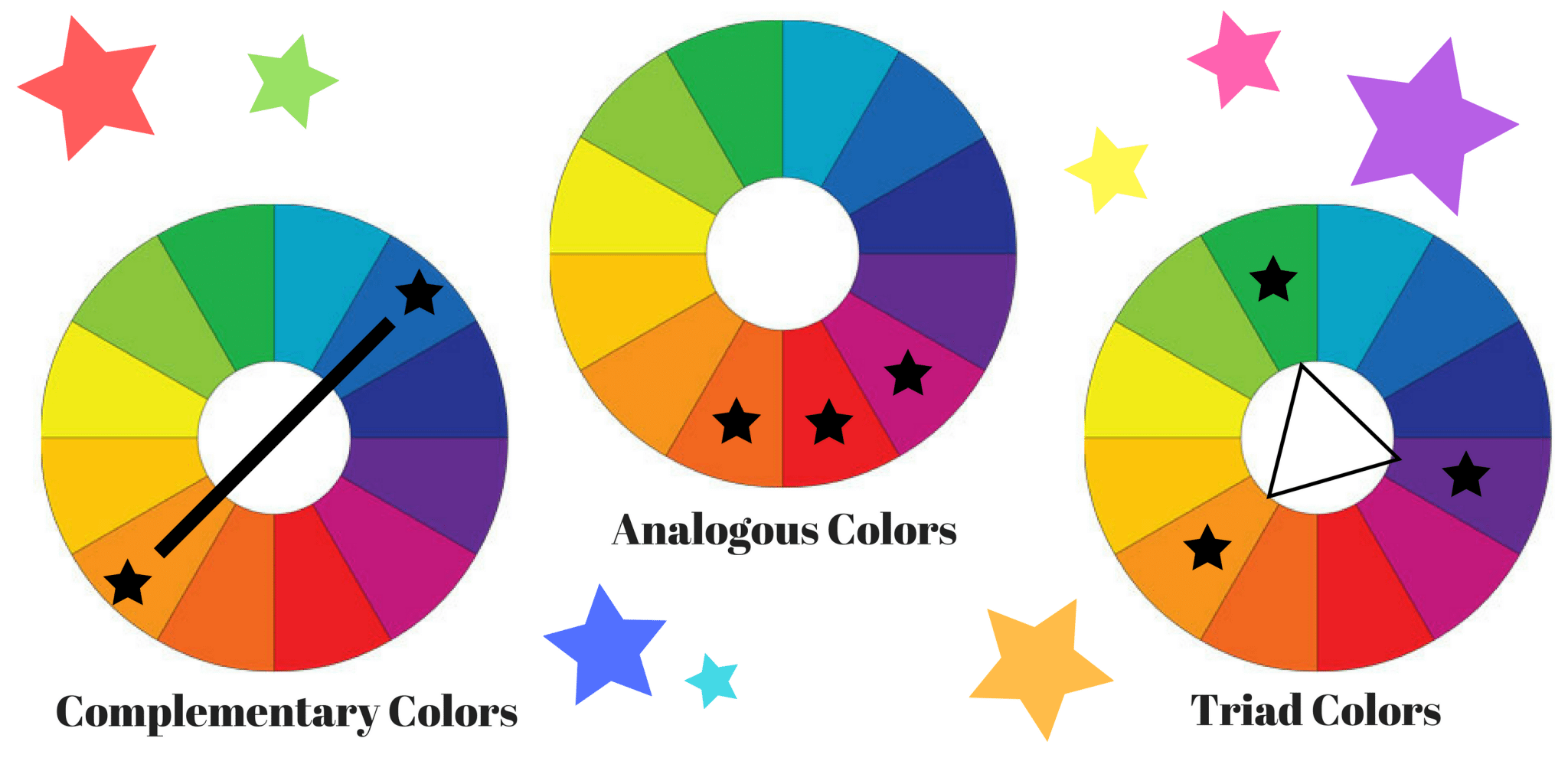 color wheel explanation
