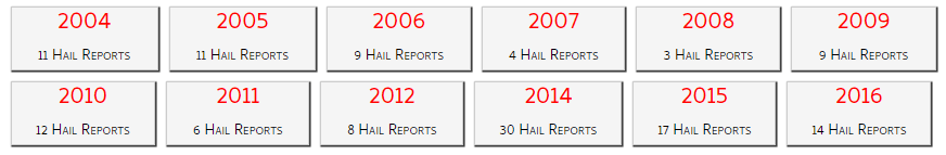 Hail statistics in aurora  for the past 15 years related to exterior house painting.