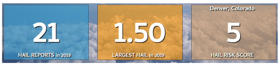 Hail statistics and conditions for house painting in Denver.